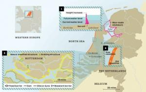 Dutch North Sea Plan