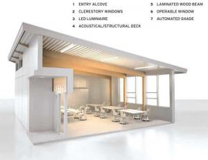 ModularClassroom