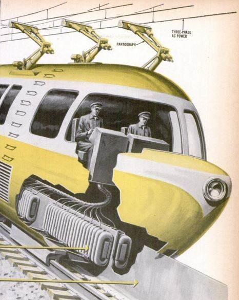 The Jet Set Hyperloop The Worksmith